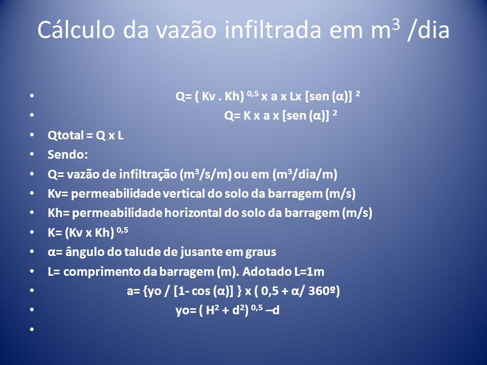 Cálculo da vazão infiltrada em m3 /dia