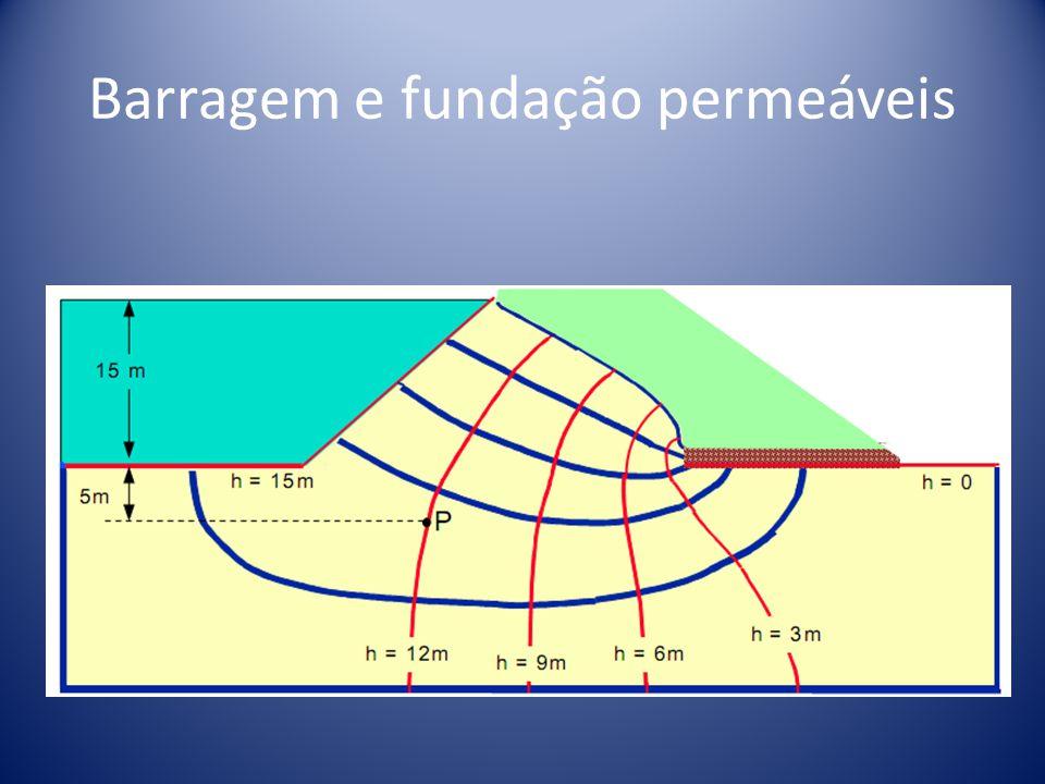 Barragem e fundação permeáveis