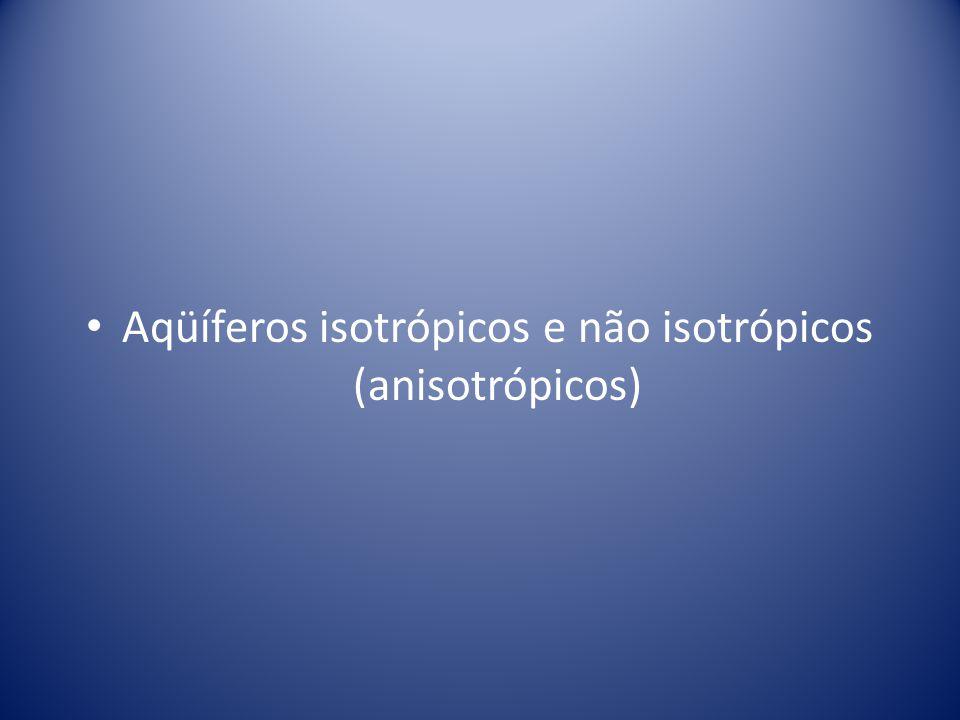 Aqüíferos isotrópicos e não isotrópicos (anisotrópicos)