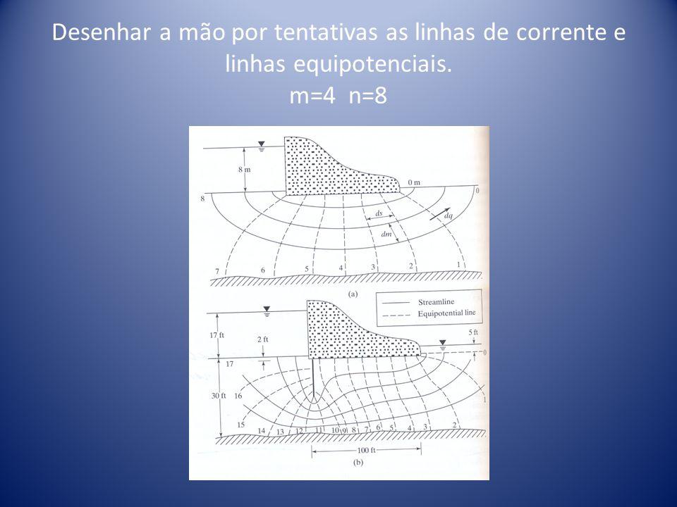 Desenhar a mão por tentativas as linhas de corrente e linhas equipotenciais. m=4 n=8