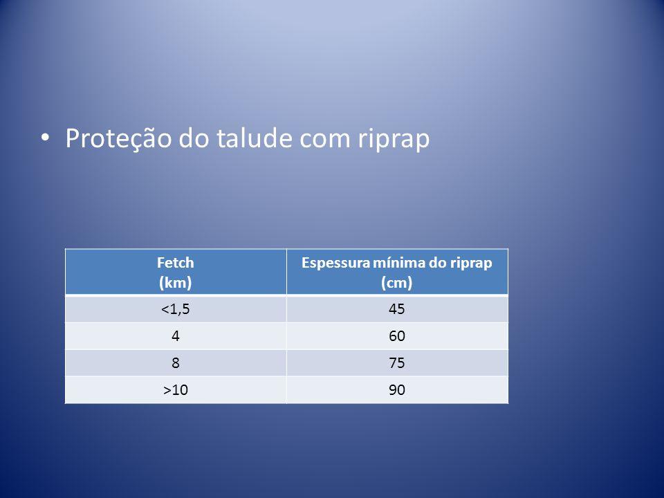 Espessura mínima do riprap