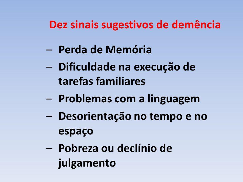 Dez sinais sugestivos de demência
