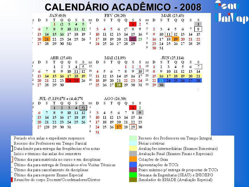 CALENDÁRIO ACADÊMICO - 2008