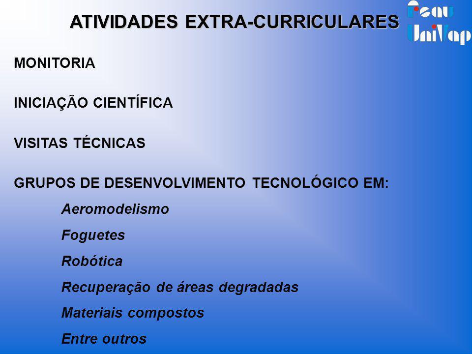 ATIVIDADES EXTRA-CURRICULARES