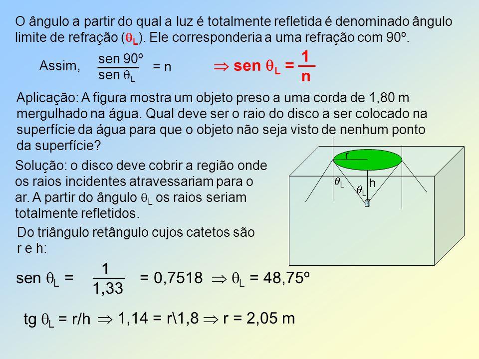 1  sen L = n 1 sen L = = 0,7518  L = 48,75º 1,33 tg L = r/h