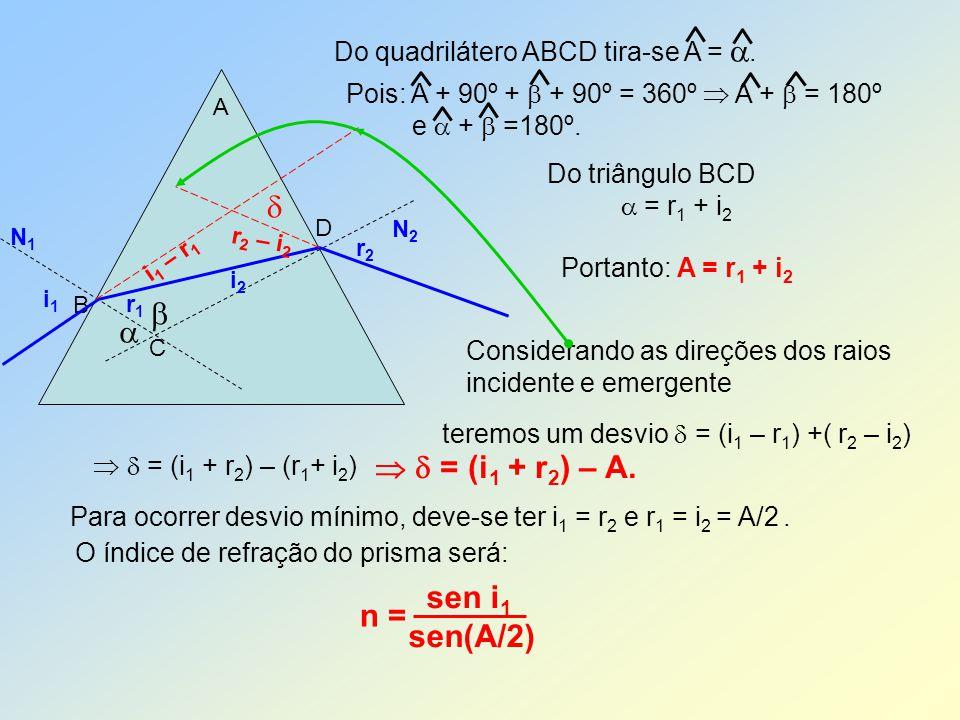      = (i1 + r2) – A. sen i1 n = sen(A/2)