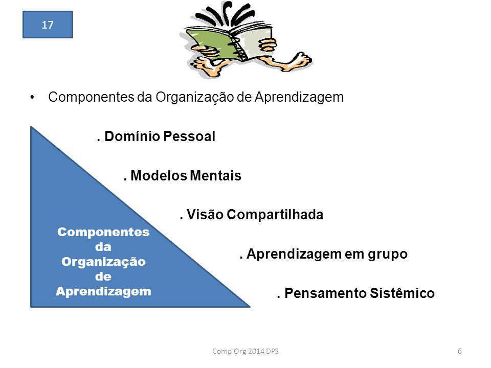 da Organização de Aprendizagem