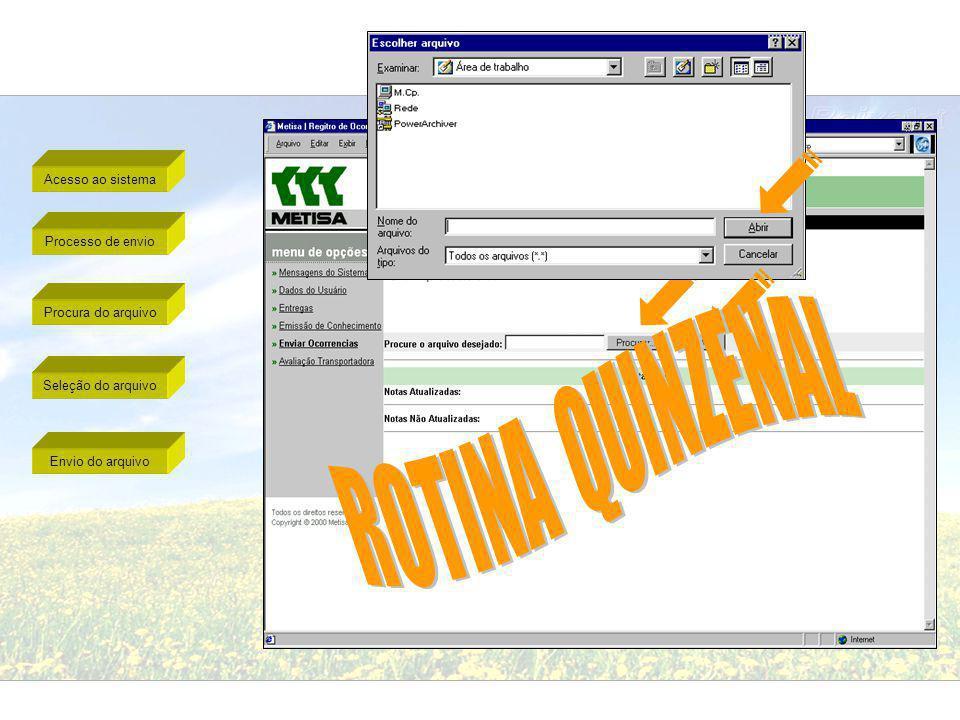 ROTINA QUINZENAL (ler tela) Introdução do Sistema