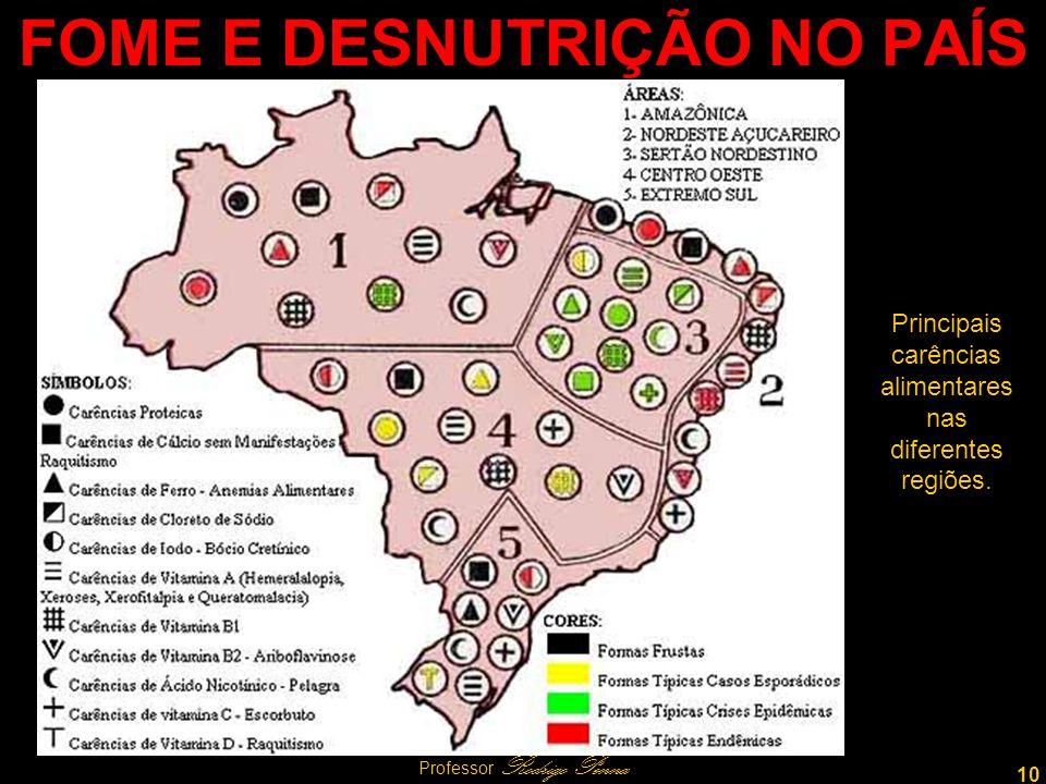 FOME E DESNUTRIÇÃO NO PAÍS