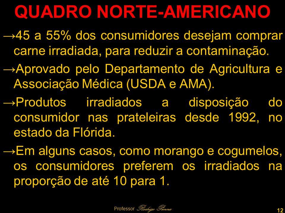 QUADRO NORTE-AMERICANO