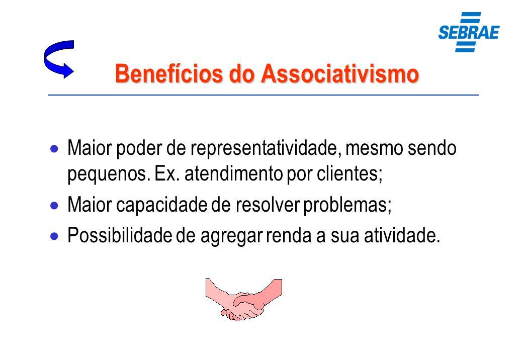 Benefícios do Associativismo