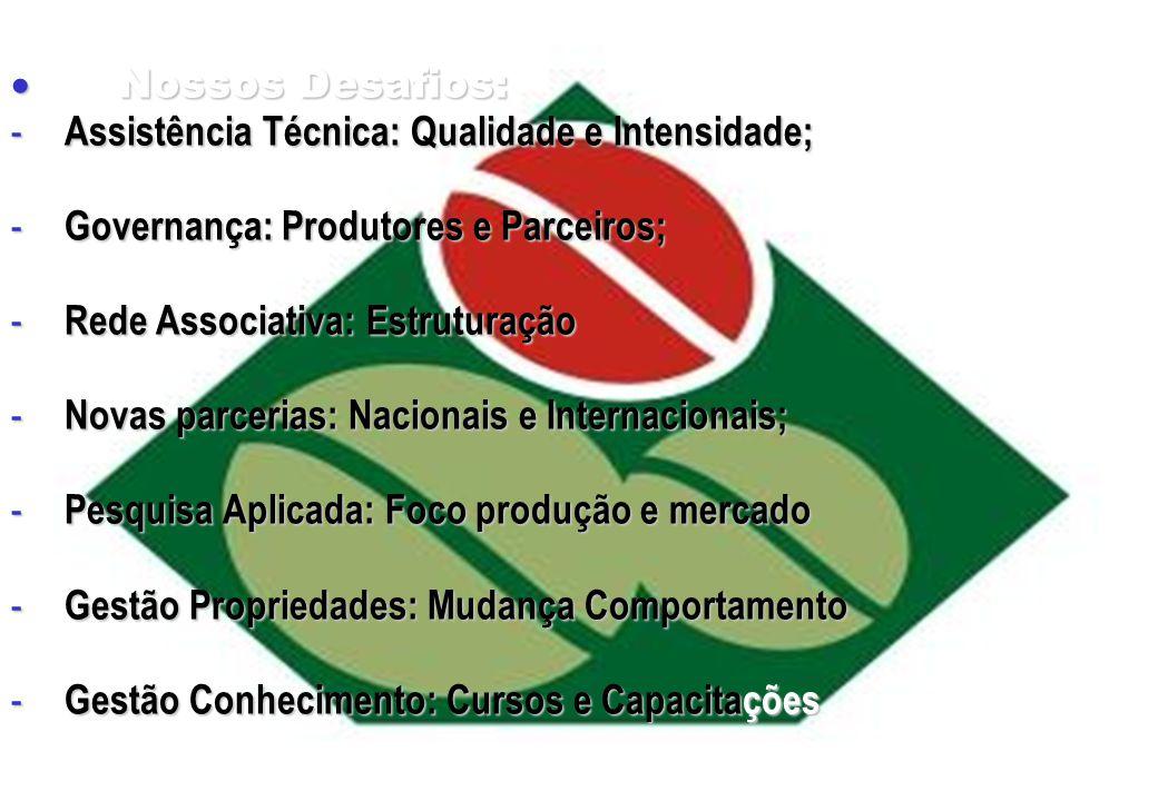 Nossos Desafios: Assistência Técnica: Qualidade e Intensidade; Governança: Produtores e Parceiros;