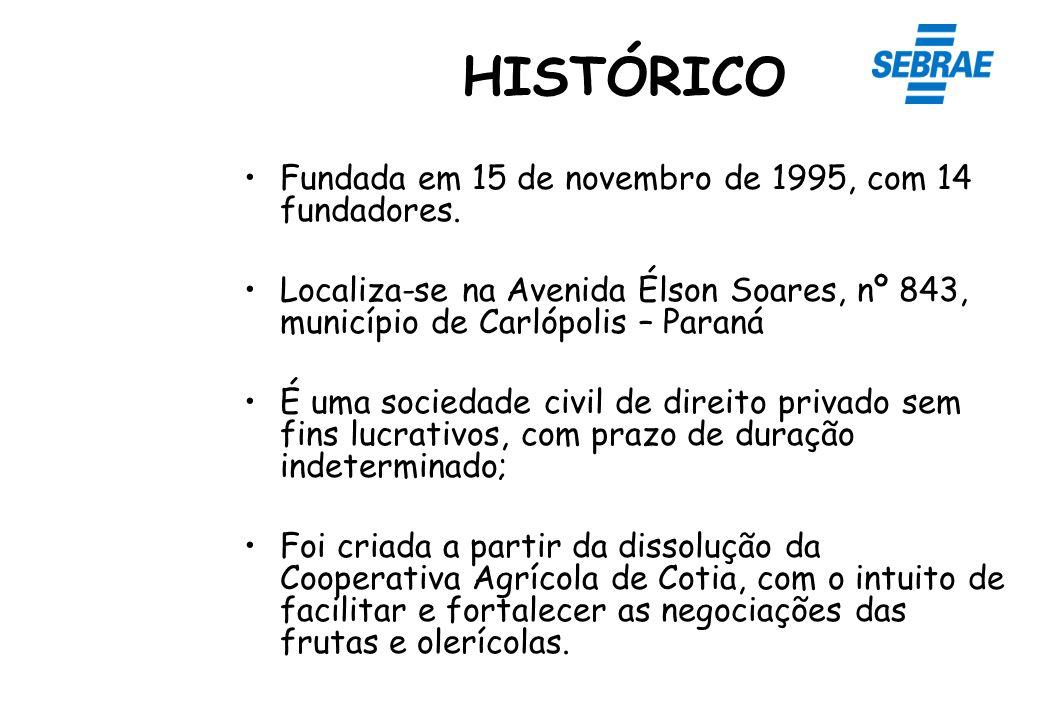 HISTÓRICO Fundada em 15 de novembro de 1995, com 14 fundadores.