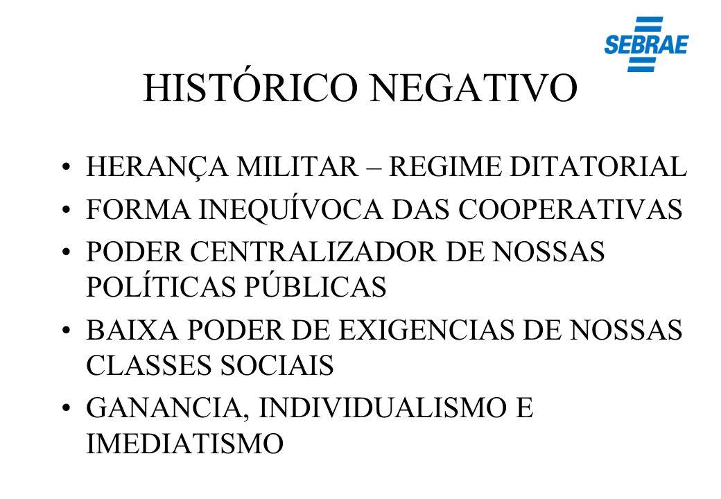 HISTÓRICO NEGATIVO HERANÇA MILITAR – REGIME DITATORIAL