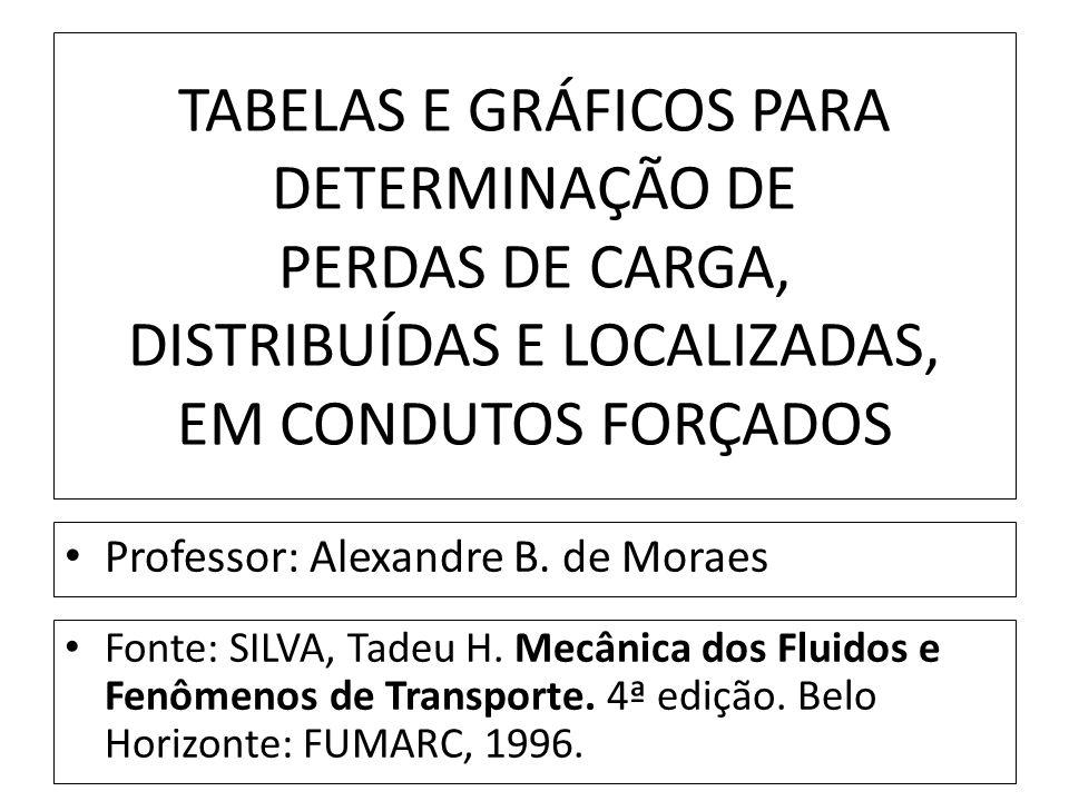 TABELAS E GRÁFICOS PARA DETERMINAÇÃO DE PERDAS DE CARGA, DISTRIBUÍDAS E LOCALIZADAS, EM CONDUTOS FORÇADOS