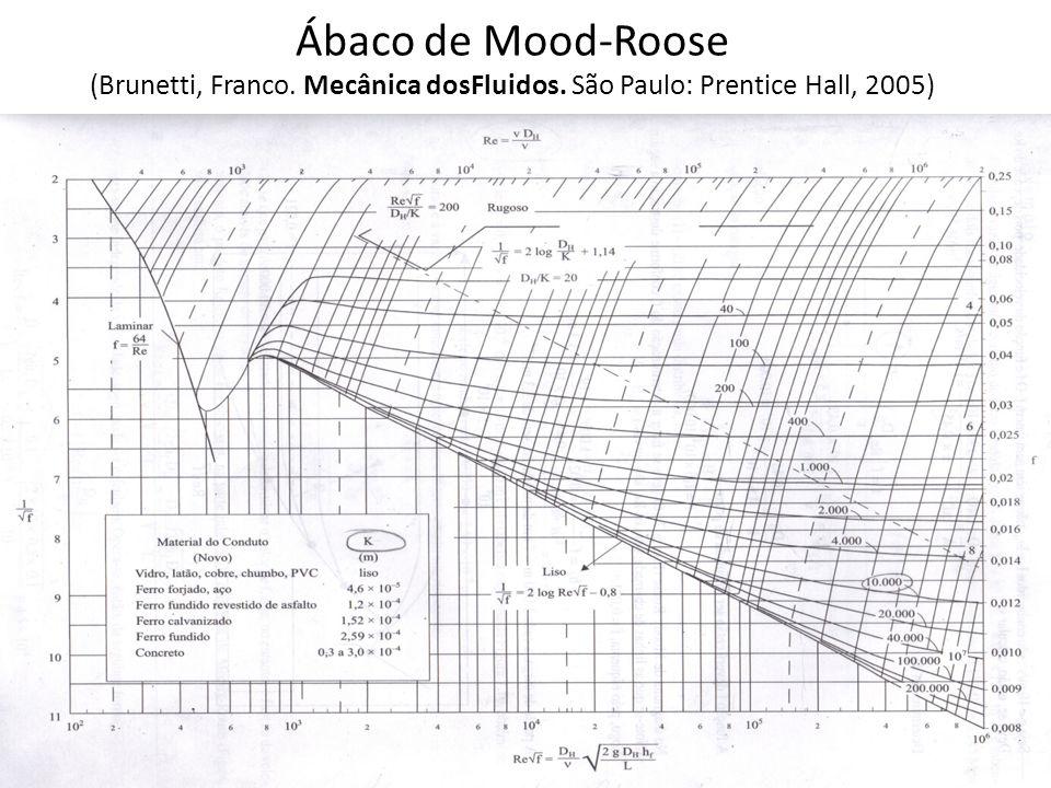 Ábaco de Mood-Roose (Brunetti, Franco. Mecânica dosFluidos