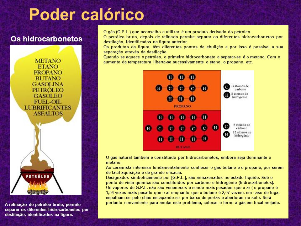 Poder calórico Os hidrocarbonetos
