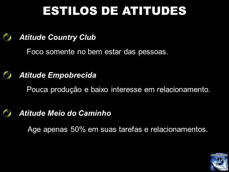 ESTILOS DE ATITUDES Atitude Country Club