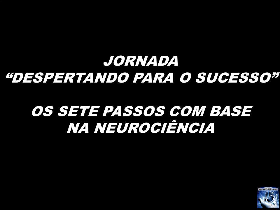 DESPERTANDO PARA O SUCESSO