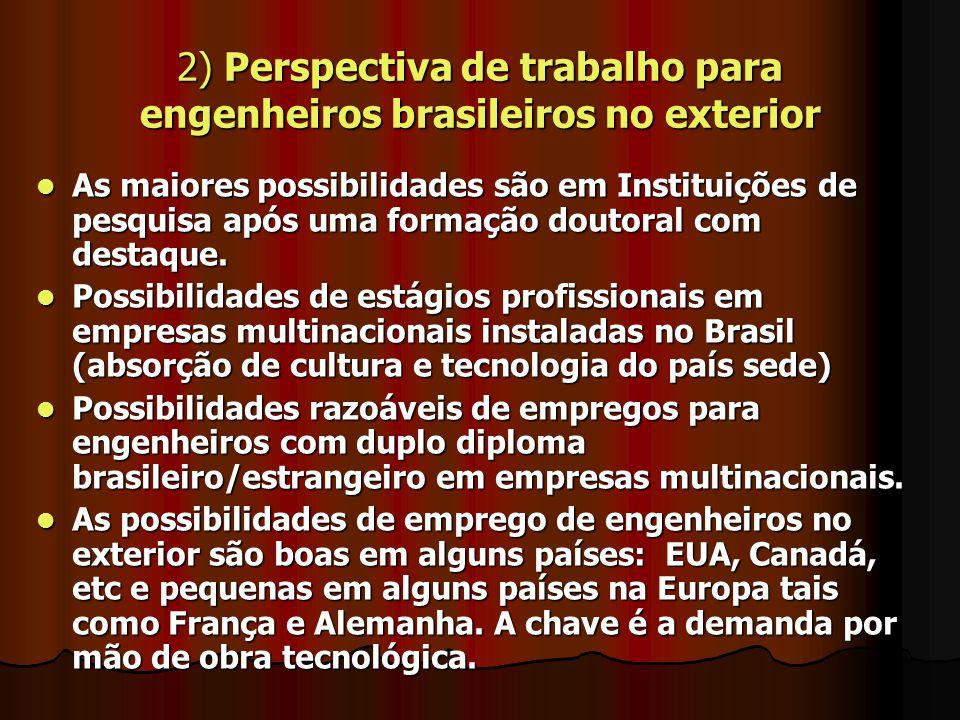 2) Perspectiva de trabalho para engenheiros brasileiros no exterior