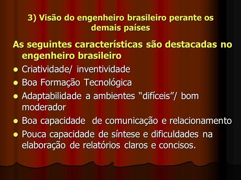 3) Visão do engenheiro brasileiro perante os demais países