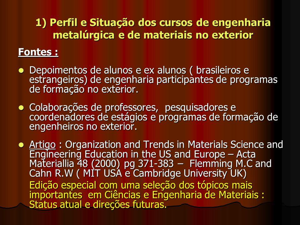 1) Perfil e Situação dos cursos de engenharia metalúrgica e de materiais no exterior