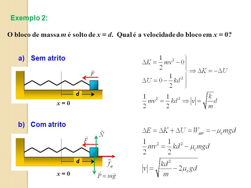 Exemplo 2: O bloco de massa m é solto de x = d. Qual é a velocidade do bloco em x = 0 Sem atrito.