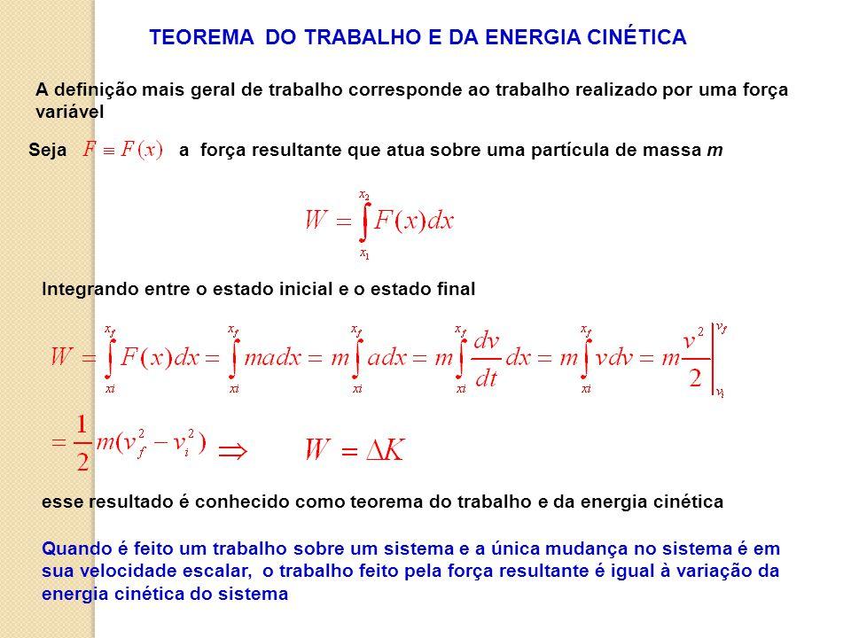 TEOREMA DO TRABALHO E DA ENERGIA CINÉTICA