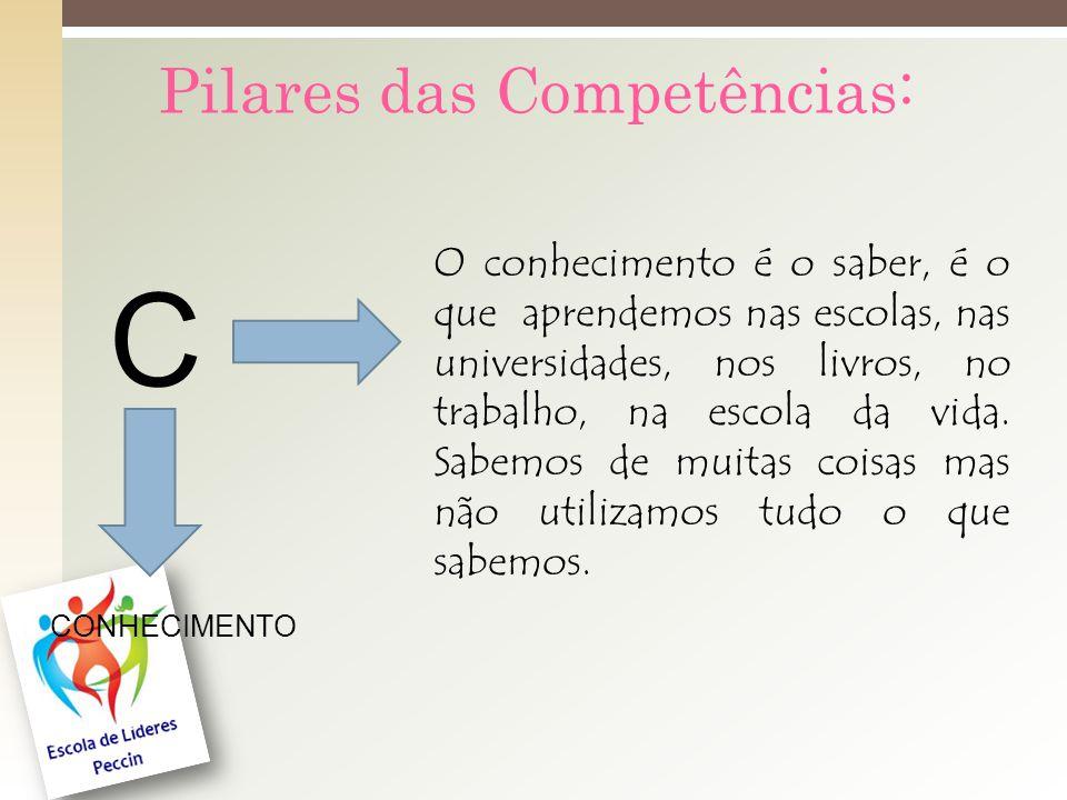 C Pilares das Competências: