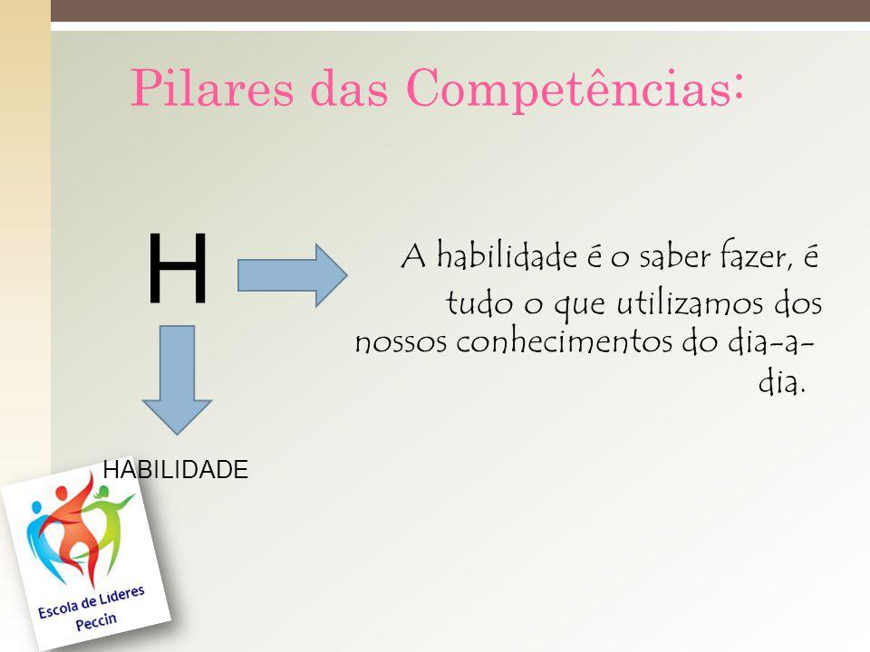 H Pilares das Competências: A habilidade é o saber fazer, é
