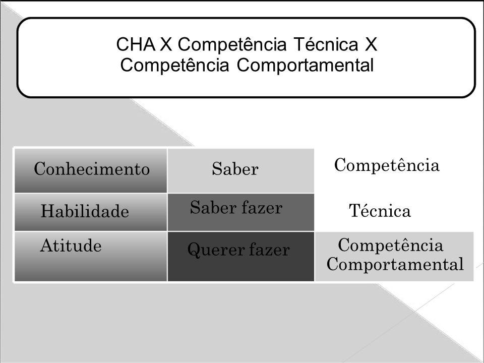 CHA X Competência Técnica X Competência Comportamental