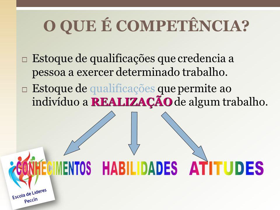 O QUE É COMPETÊNCIA Estoque de qualificações que credencia a pessoa a exercer determinado trabalho.
