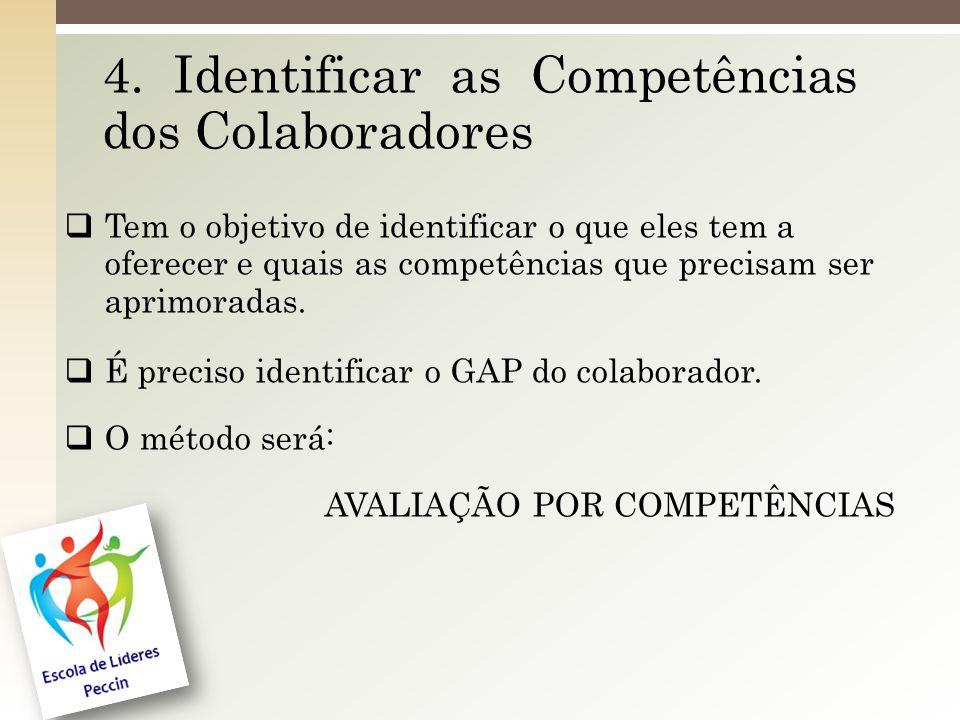 4. Identificar as Competências dos Colaboradores