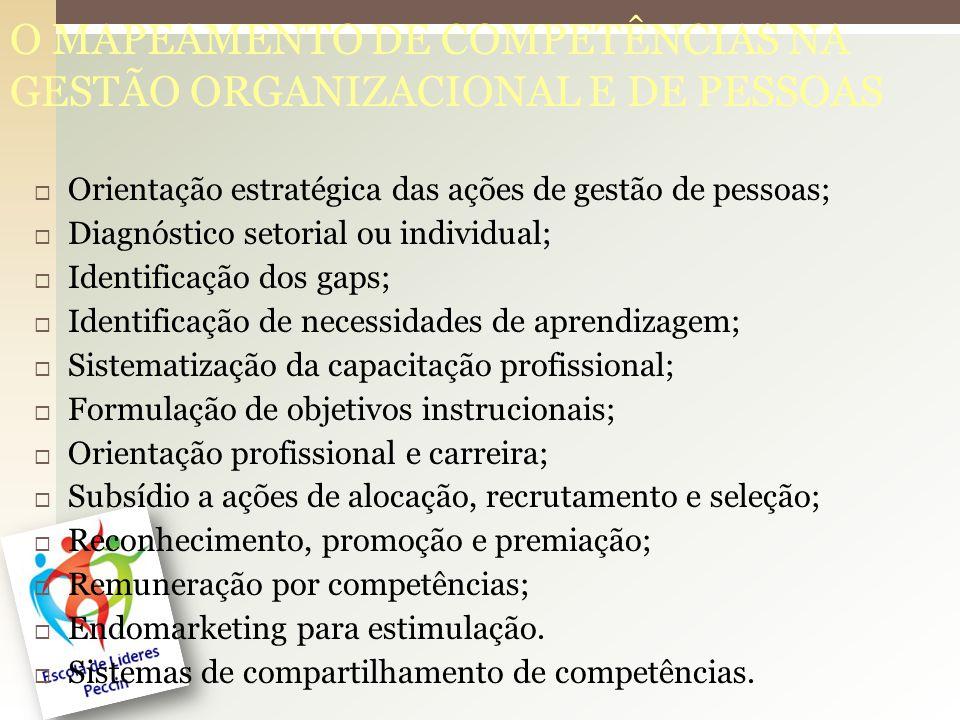 O MAPEAMENTO DE COMPETÊNCIAS NA GESTÃO ORGANIZACIONAL E DE PESSOAS