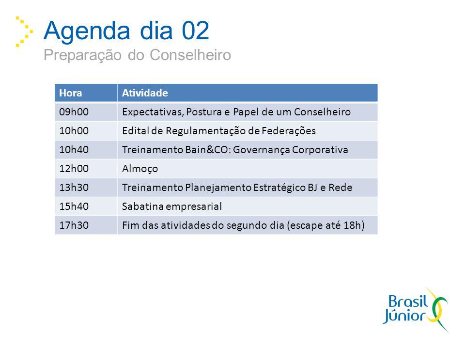 Agenda dia 02 Preparação do Conselheiro Hora Atividade 09h00
