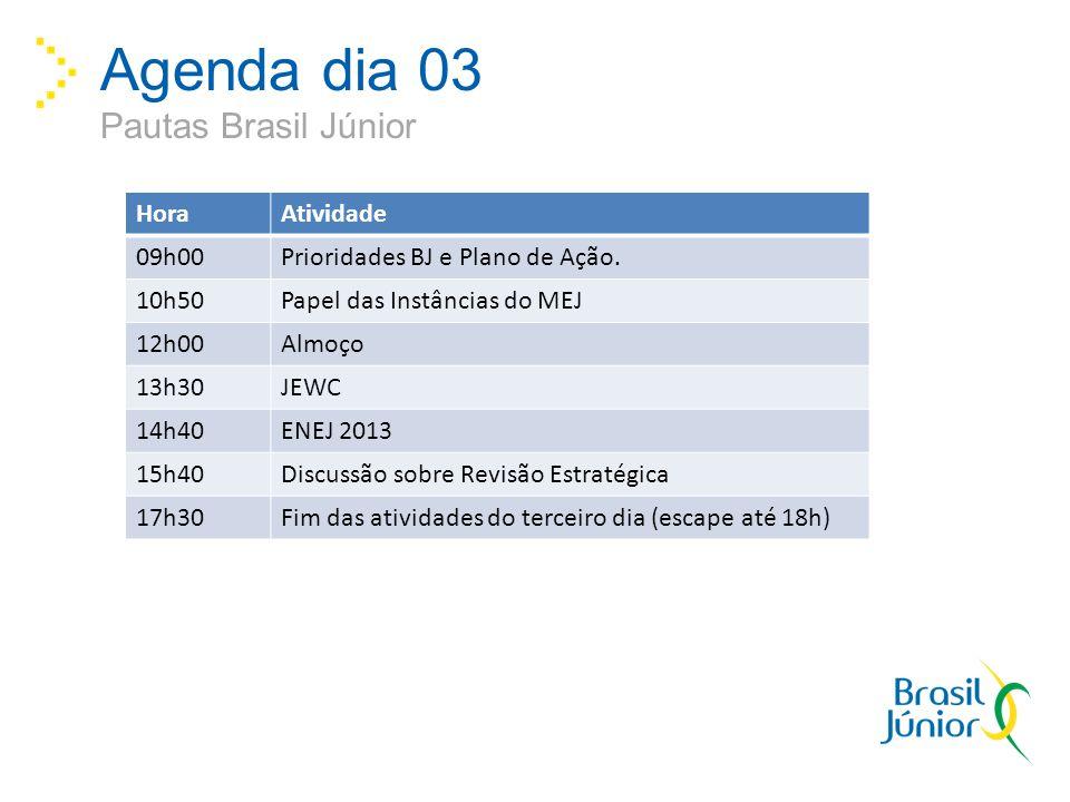 Agenda dia 03 Pautas Brasil Júnior Hora Atividade 09h00