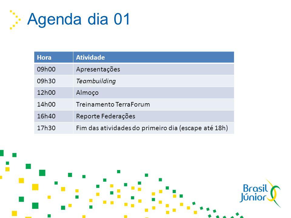 Agenda dia 01 Hora Atividade 09h00 Apresentações 09h30 Teambuilding