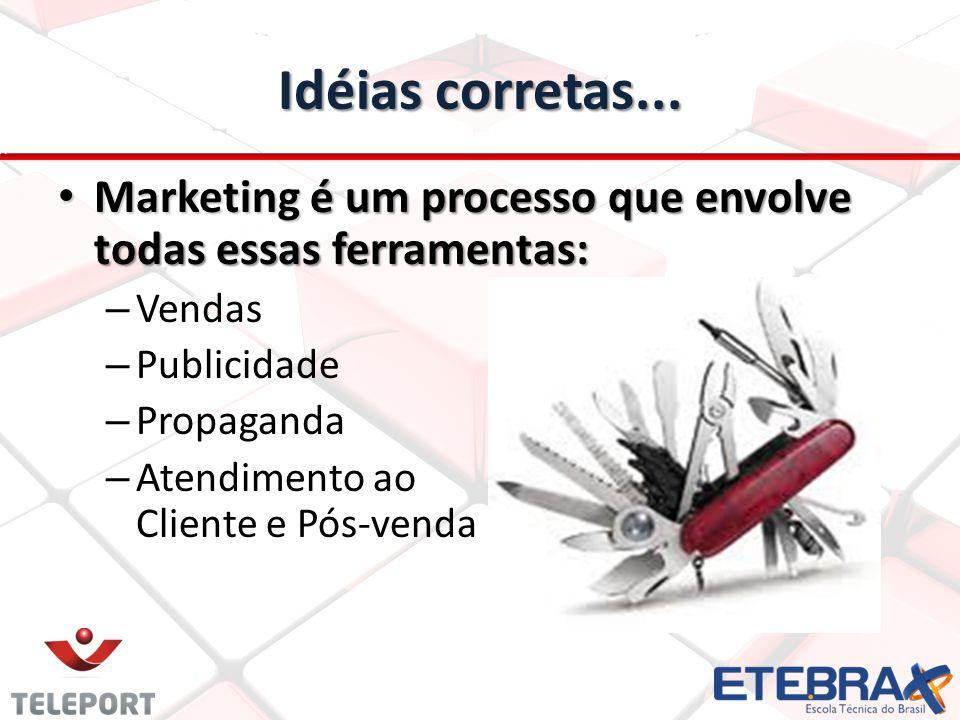 Idéias corretas... Marketing é um processo que envolve todas essas ferramentas: Vendas. Publicidade.