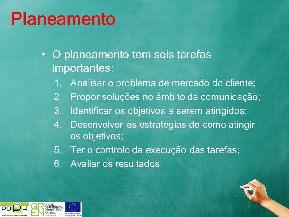 Planeamento O planeamento tem seis tarefas importantes:
