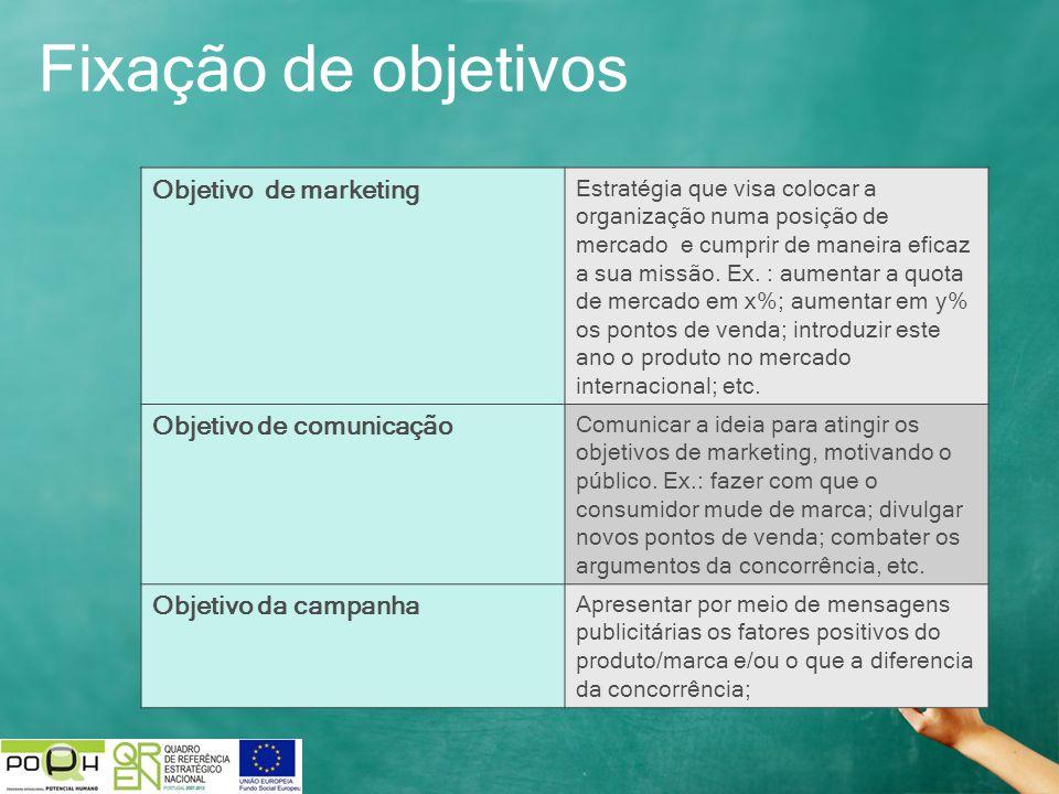 Fixação de objetivos Objetivo de marketing Objetivo de comunicação