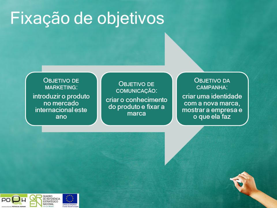 Fixação de objetivos Objetivo de marketing: