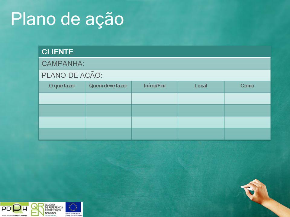 Plano de ação CLIENTE: CAMPANHA: PLANO DE AÇÃO: O que fazer