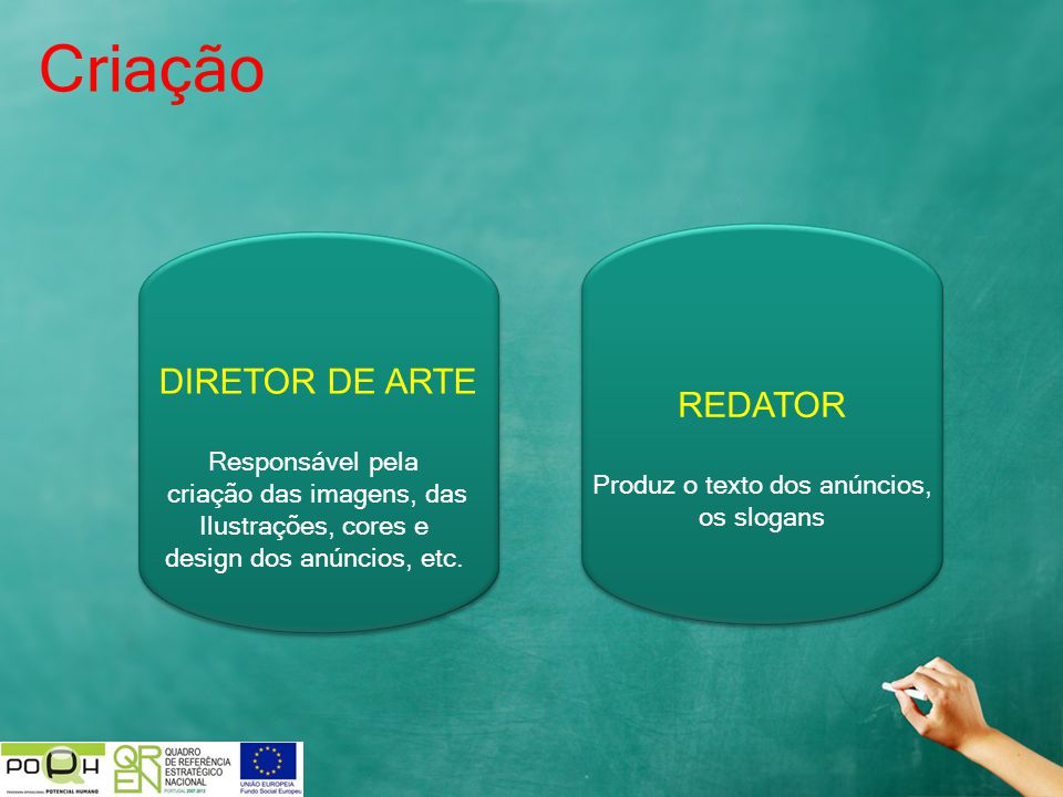 Criação DIRETOR DE ARTE REDATOR Responsável pela