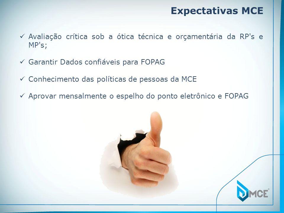 Expectativas MCE Avaliação crítica sob a ótica técnica e orçamentária da RP s e MP s; Garantir Dados confiáveis para FOPAG.