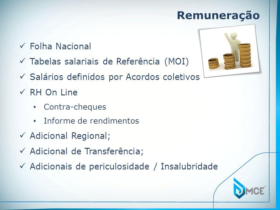 Remuneração Folha Nacional Tabelas salariais de Referência (MOI)
