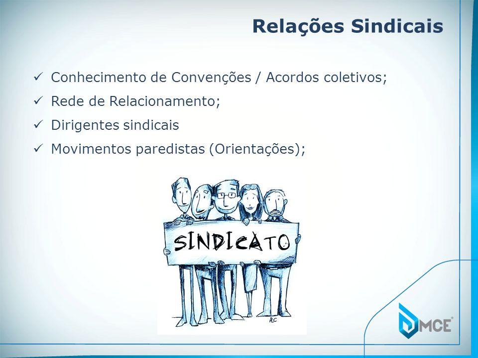 Relações Sindicais Conhecimento de Convenções / Acordos coletivos;