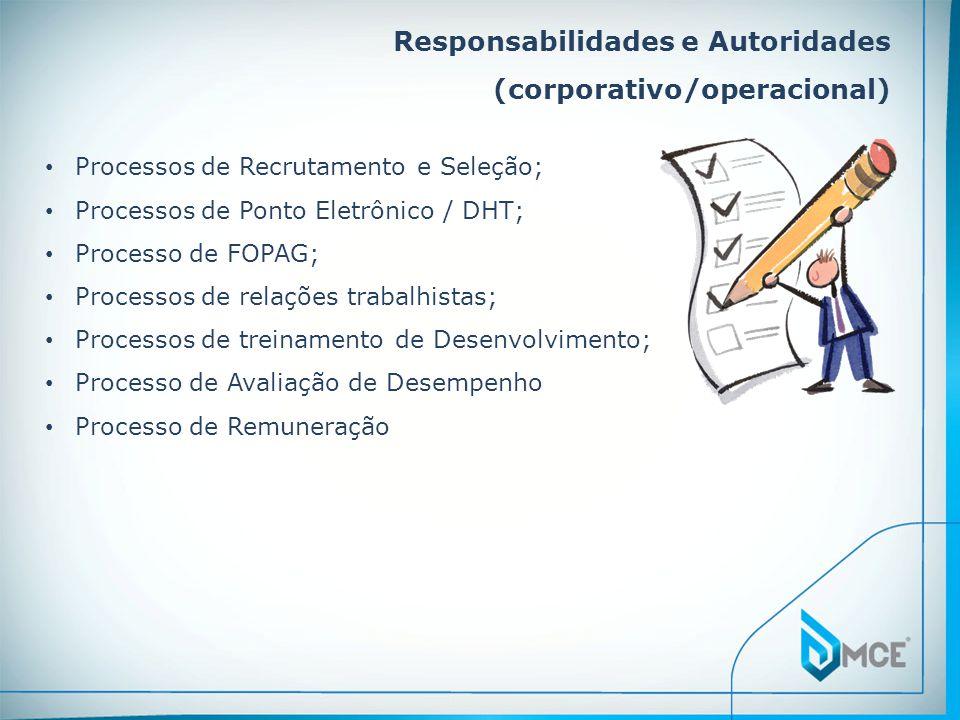 Responsabilidades e Autoridades (corporativo/operacional)
