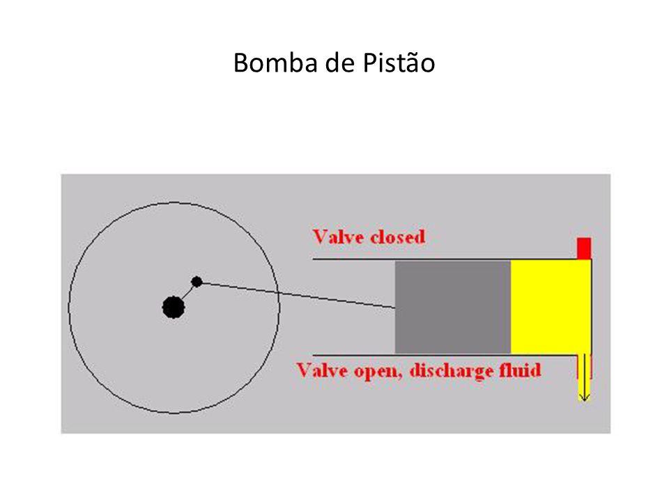 Bomba de Pistão