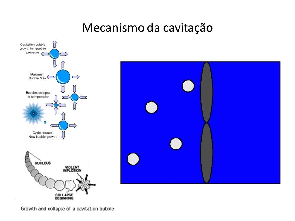 Mecanismo da cavitação