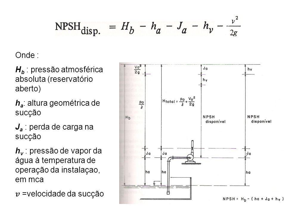 Onde : Hb : pressão atmosférica absoluta (reservatório aberto) ha: altura geométrica de sucção. Ja : perda de carga na sucção.